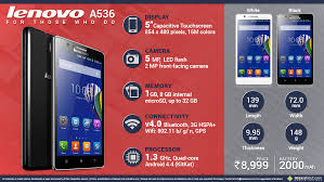 Quick Facts about Lenovo A536