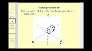 Plotting Points In 3d