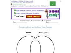 Earth Moon Venn Diagram Comparing Earth And Its Moon Venn Diagram Graphic Organizer