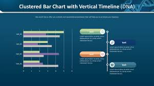 Clustered Bar Chart With Vertical Timeline Dna