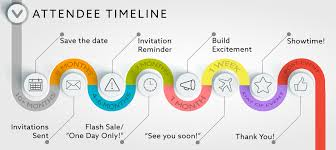 Event Marketing Timeline To Maximize Attendance Ungerboeck Software