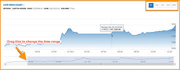 Bitcoin Rate Live Inr Hdfc Bitcoin Generator Software