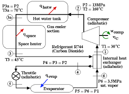 ac temp diagram wiring diagram for you • ac temp diagram home wiring diagrams rh 45 hedo studio de house ac diagram ac flow diagram