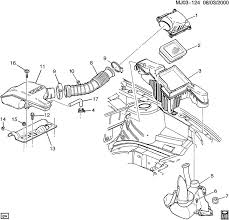 2003 chevrolet silverado radio wiring diagram 2003 discover your pontiac sunfire blower motor location 71 chevelle wiring diagram