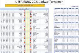 Euro 2020 Semi Final Dates Wembley