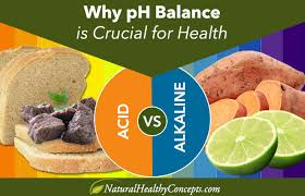 The Ph Miracle Alkaline Acid Food Chart Too Acidic Or Alkaline The Importance Of Ph Balance And How