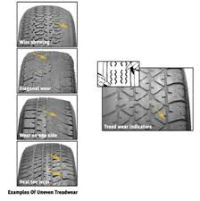 Tire Wear Patterns Delectable Signs Of Irregular Tire Wear