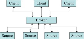 Data Broker Data Broker Rome Fontanacountryinn Com
