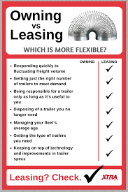 buy v lease buying vs leasing trailers how do you handle an unpredictable