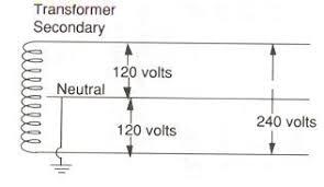 110 volt transformer wiring diagram wiring diagram Ge 9t51b0130 Wiring Diagram 120 240v single phase transformer wiring diagram picture GE Clothes Dryer Wiring Diagram