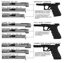 Glock Size Chart Pin On Gun Concepts