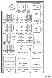 suzuki swift wiring diagram schematics and wiring diagrams suzuki samurai starter wiring further marine fuse block