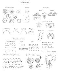 Anasazi Indians Symbols Nottsfoodie