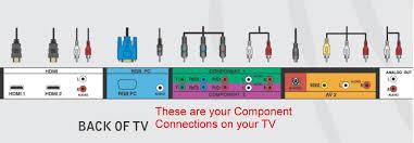 vizio tv input diagram all about repair and wiring collections vizio tv input diagram vizio tv wiring diagram description ww2uploads tvtech 06 095516 un d