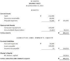 basic balance sheet example of statement financial position sample balance sheet or