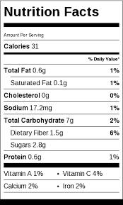 Spaghetti Squash Nutritional Values How To Make Spaghetti Squash