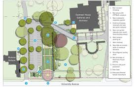 to enlarge an alternative plan for the property proposed by the george eastman house calls for