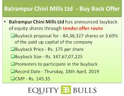Balrampur Chini Mills Ltd Has Announced Buy Back Of Equity