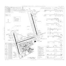 Limc Airport Charts Lirf Leonardo Da Vinci International Airport Opennav