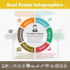 Real Estate Commission Chart Real Estate Inforgaphic Set With Property Icons And Pie Chart