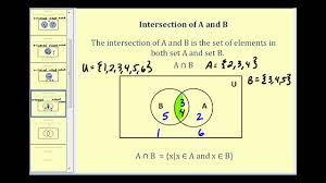 Set Operations And Venn Diagram Set Operations And Venn Diagrams Part 1 Of 2 Youtube