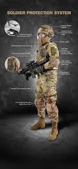 Interceptor Body Armor Size Chart Army To Roll Out Better Body Armor Combat Shirt In 2019