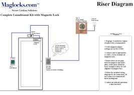 access control system wiring diagram wiring diagrams card access control systems wiring diagram nodasystech acurt2 and acurt4 intelligent controllers source athena access control setup