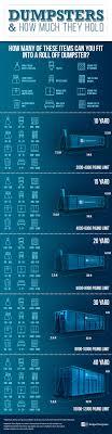 Dumpster Sizes Chart Roll Off Dumpster Size Chart Budget Dumpster