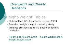 Obesity Overweight And Weight Control Healthy Weight