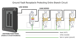 wiring diagram for house outlets images chain outlet wiring gfci outlet wiring diagram in addition receptacle tester