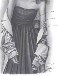 believability of this drawing how to draw clothing lee hammond artistsnetwork