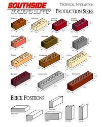 Standard Modular Brick Size Best 2017