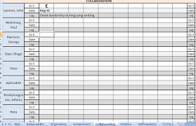 skills tracking sheet 28 images of skills tracking sheet template bfegy com