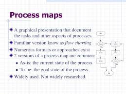 Ppt Process Mapping Powerpoint Presentation Id 195261