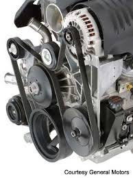 automotive charging systems a short course on how they work the alternator is driven by a belt that is powered by the rotation of the engine this belt goes around a pulley connected to the front of the engine s