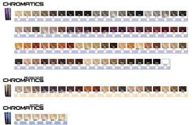 Redken Red Hair Color Swatches 24 Redken Reds Color Chart