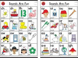 Double Sound Charts Set Of 2 Phonics Sounds Chart Phonics