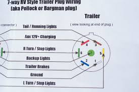 wiring diagram for 7 prong trailer plug boulderrail org 3 Prong Plug Wiring Diagram 7 way wiring diagram for trailer lights cool prong 3 prong plug wiring diagram white green black
