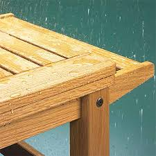 how to protect outdoor furniture. all outdoor timber or wood needs protection from the elements unless you are wanting to let age naturally but unprotected will soon succumb how protect furniture t
