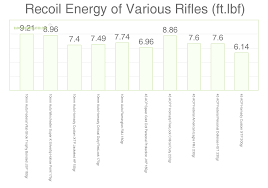 10mm Vs 45 Acp Stopping Power Ballistics Chart And All