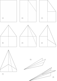 how to make a paper airplane fig how to make a paper airplane how to make a paper airplane fig 1 how to make a paper airplane