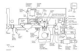 kia vacuum diagram wiring diagram for you • kia sorento vacuum diagram simple wiring schema rh 4 19 62 aspire atlantis de 2004 kia sorento vacuum diagram kia sedona vacuum diagram