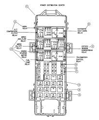 wiring diagram for 1996 jeep grand cherokee the wiring diagram 1996 jeep grand cherokee ignition wiring diagram wiring diagram wiring diagram