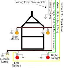 trailer tail light wiring diagram free wiring diagram collection 4-Way Trailer Wiring Diagram at Landscaper Trailer Wiring Diagram