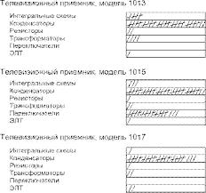 Контрольные листки Студопедия 4 3 показана удобная для заполнения и анализа форма контрольного листка для учёта изменения параметра процесса Полученный график позволяет не только