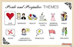 pride and prejudice theme of love