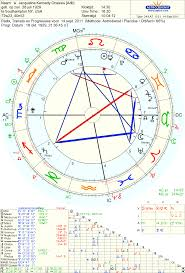 Astropost Jacqueline Bouvier Chart Of A Widow