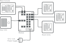 merlin phone system wiring diagram home improvement loan merlin phone system wiring diagram wiring diagram for intercom system wiring diagrams intercom systems wiring diagram