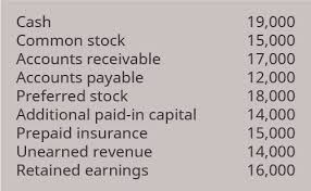 owners equity versus retained earnings