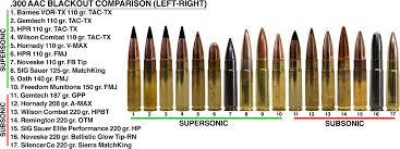 300 Blackout Ballistics Chart Ultimate 300 Blackout Ammo Test